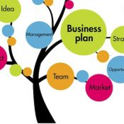 7 Steps For Writing A Startup Business Plan Template
