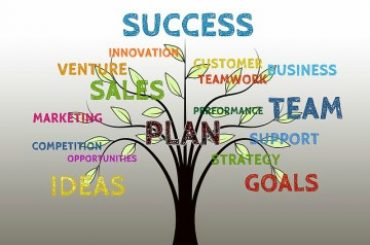 4 Steps to Craft a Successful Startup Business Plan