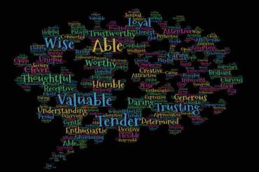 What Are The Dominant Personality Traits That Define Your Brand and Business?