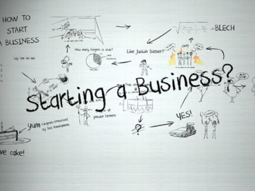 Want to Start a Business – Follow 8 Steps