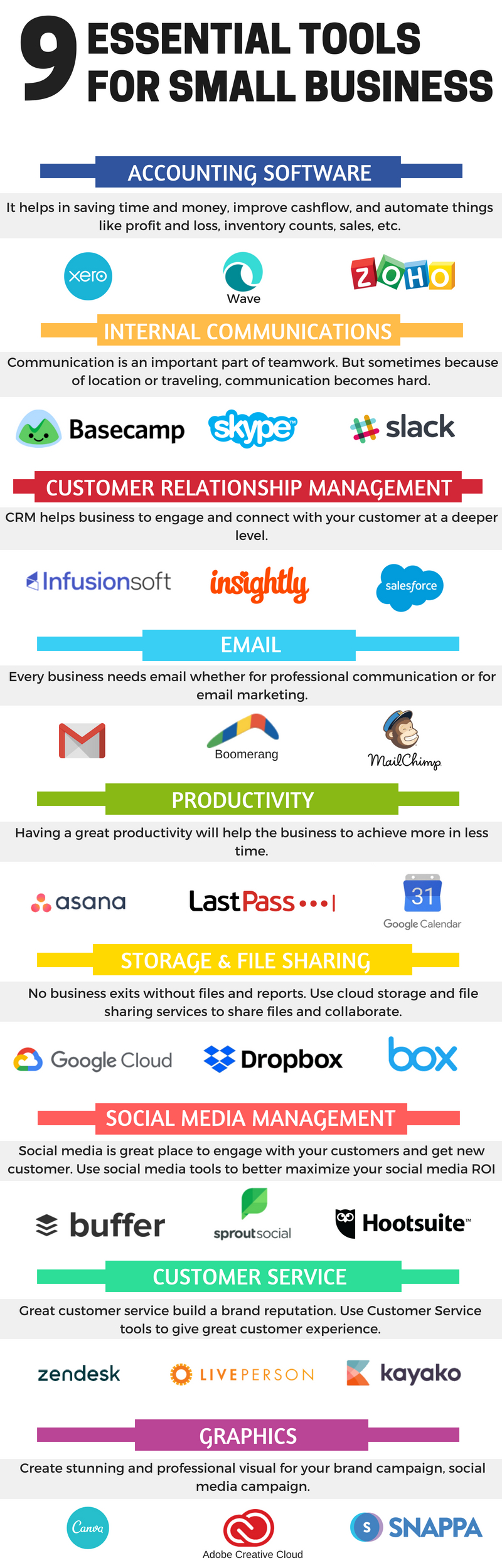 Infographic on essential tools for small business