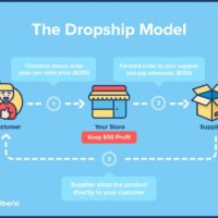 A Business Worthwhile: 11 Outstanding Dropshipping Tips That Will Change Your Game
