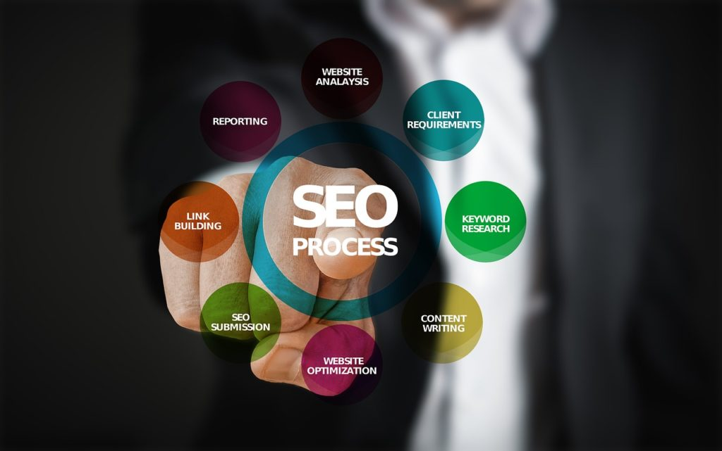 tweak your SEO