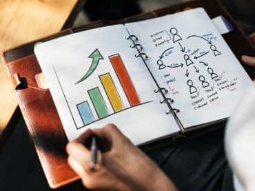 What Percentage of your Profit should You Invest in Marketing?