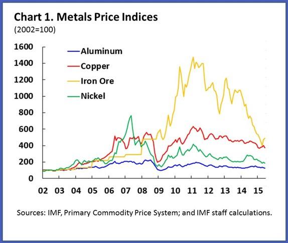 mining business