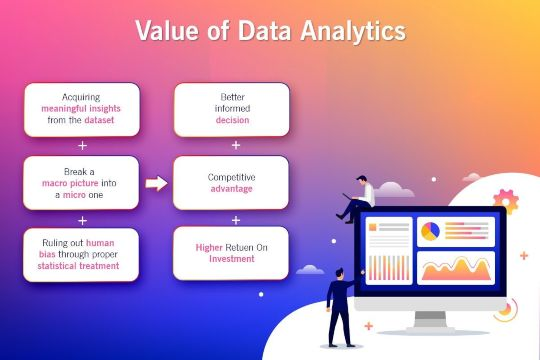Value of data analytics
