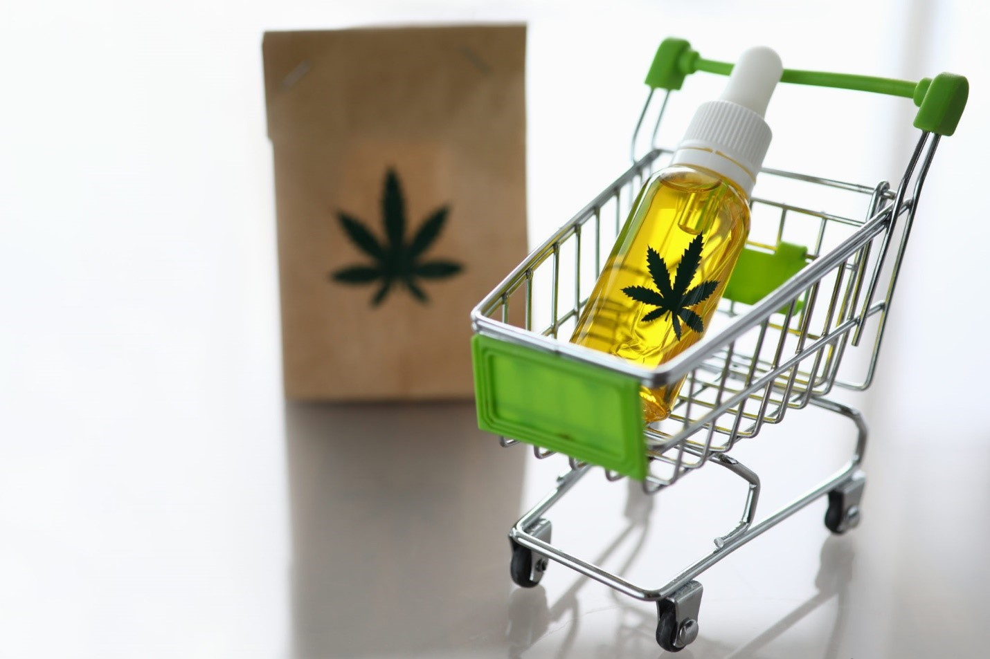 Understanding Different Types of CBD Wholesale Products
